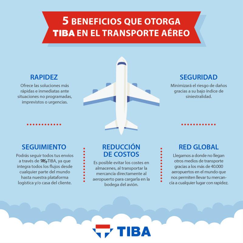 Beneficios del transporte aéreo