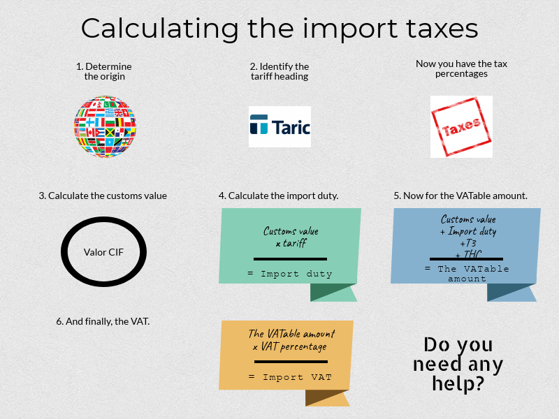Taxes on import